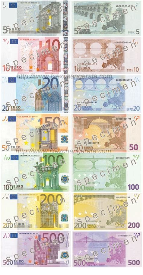 Euro(EUR) Currency Images - Forex Wechselkurs