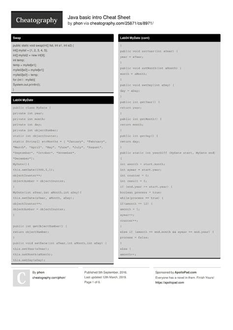Java basic intro Cheat Sheet by phon - Download free from