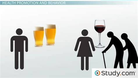Health Behaviors and Promotion: Definition & Explanation