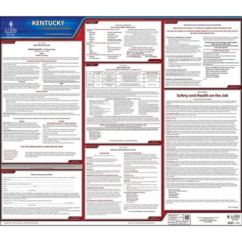 2020 Kentucky & Federal Labor Law Posters